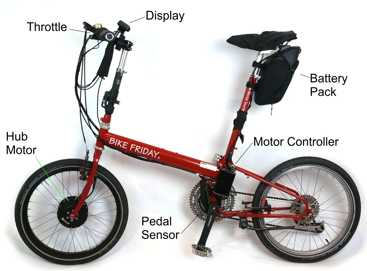 Parts of an Ebike