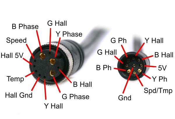 Baserunner Phase Plug Pinouts