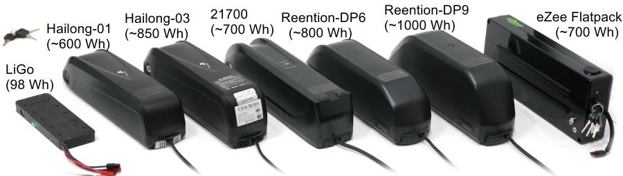 Battery Kits Summarized