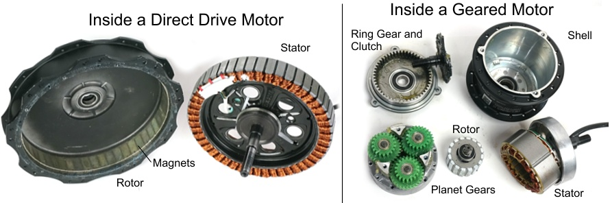 Insides of a small geared motor versus a a large direct drive hub