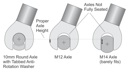 Illustration of 10mm axle with tabbed washer vs normal ebike axles