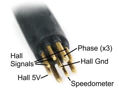 Z910 HiGo Plug Pinout