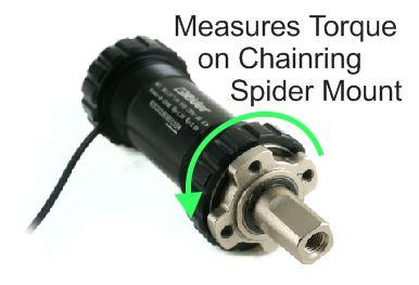 Illustration of Spider Torque Measurement on ERider Sensors
