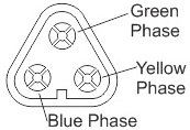 MT60 Plug for Motor Phase Wires on Phaserunner_MT Model
