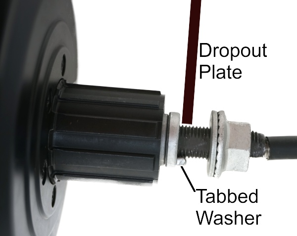 Tabbed Washer Location