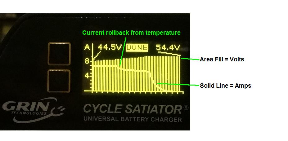 Satiator v1.0 Graph Example