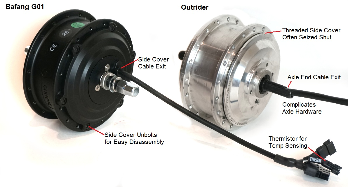 Bafang G01 Motor vs Outrider Geared Hub