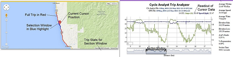 Cycle Analyst Analogger Trip Analysis Program