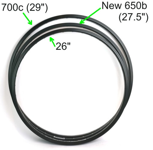 650b Rim Size Compared