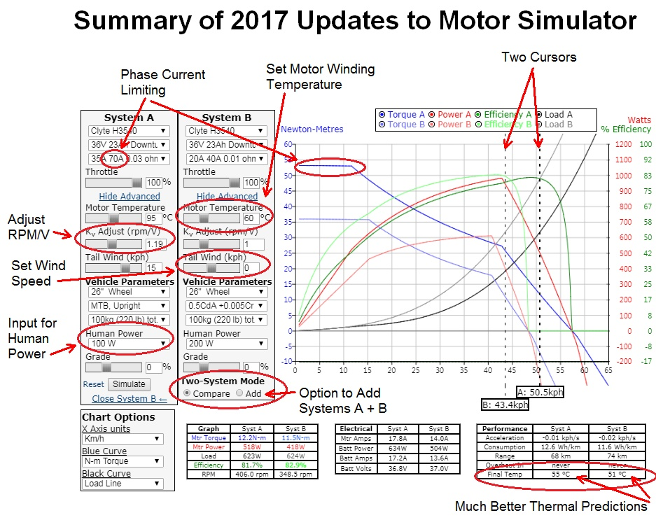 List of new 2017 features on ebikes.ca motor simulator