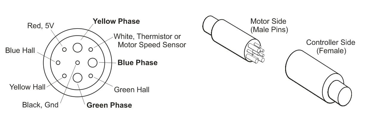 Higo 9 pin Motor Plug Pinout